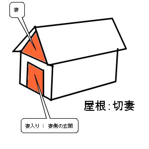 Cocolog_oekaki_2011_03_08_11_30