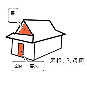 Cocolog_oekaki_2011_03_08_11_36