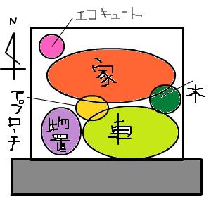 Cocolog_oekaki_2011_05_15_19_30